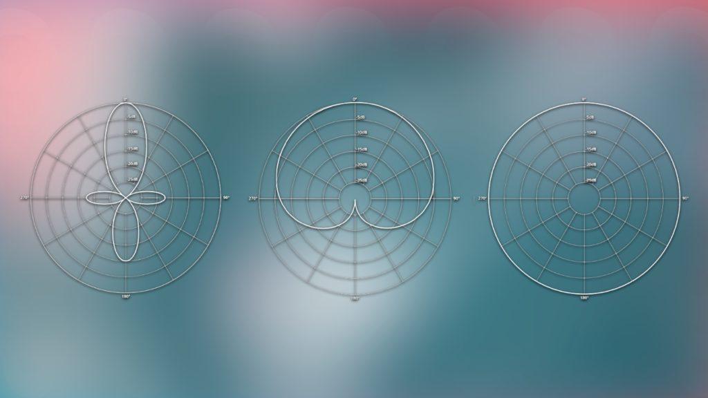 Как расстояние до микрофона влияет на звук