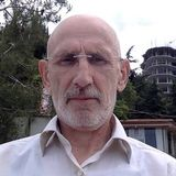 Рисунок профиля (Vladimir Dudaruk)